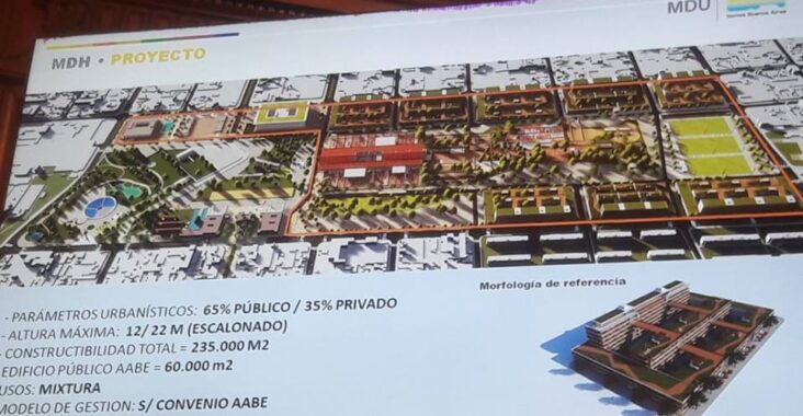 BUENOS AIRES - Predio Mercado de Hacienda | SkyscraperCity