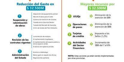 C:\Users\Liliana\Desktop\Consejo Consultivo\Presupuesto\presupuesto 2021 3.jpg